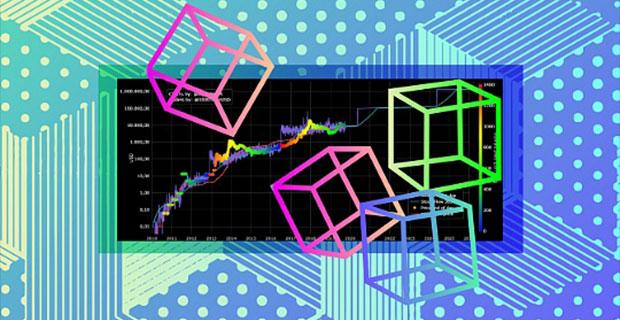 追寻数字世界的永恒:是什么让区块链跨越金融周期