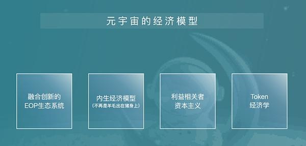 万向区块链肖风:元宇宙—下一代网络平台