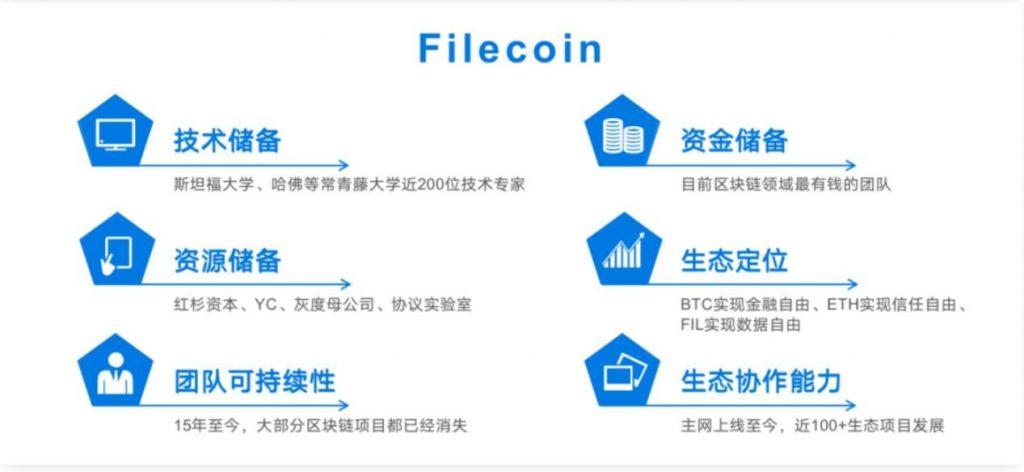 GoodTalk | Filecoin创新前沿 走进全网首个Filecoin算力通证SFIL