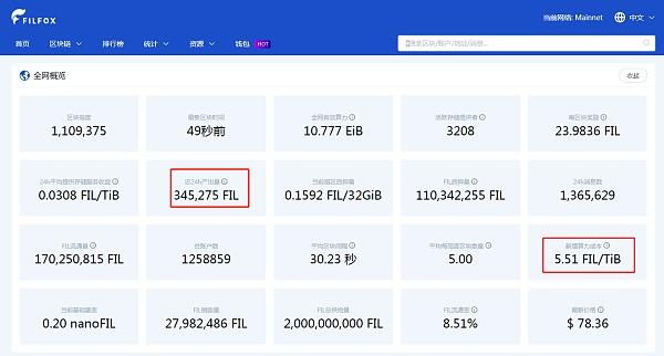 Filecoin流通数量越来越少,FIL在2021年到底能涨到多少?