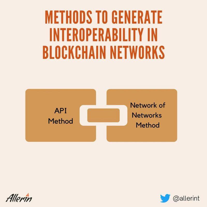 一文解析实现区块链互操作性的方法及现有开发项目